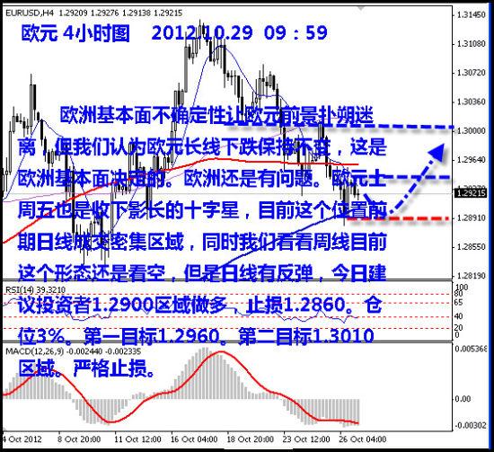 盛文兵:非农数据压轴本周外汇市场_汇市分析