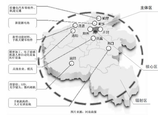 郑州航空港经济综合实验区规划图