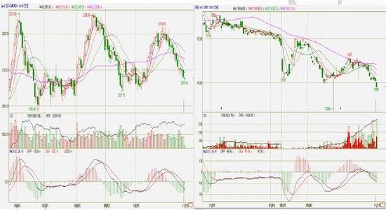 北京中期:短期铅价或仍有小幅下跌
