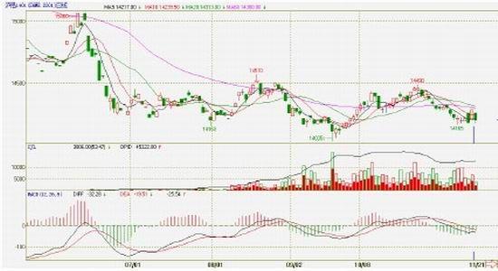 北京中期:宏观需求压制铝价或仍震荡偏弱