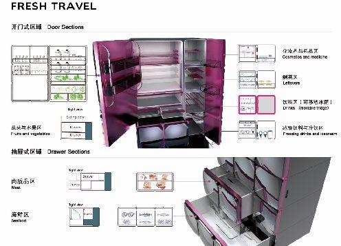工业设计冰箱手绘