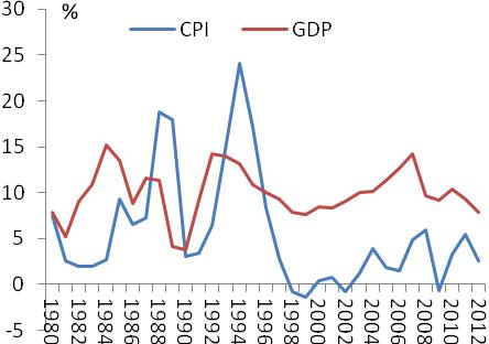 片面gdp_收入水平划分的标准