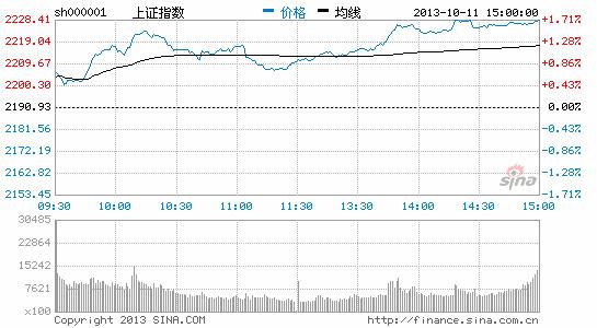 上海该地股即兴上涨停风潮 上海梅林等17股上涨停|父亲盘