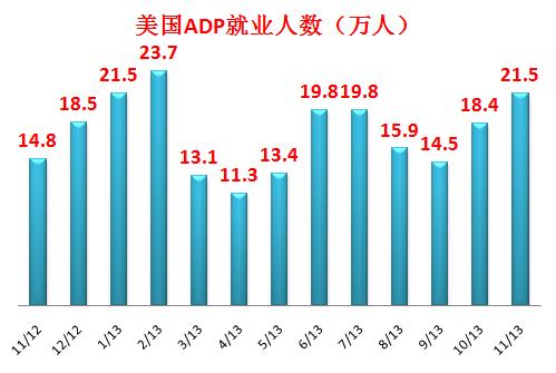 就业推荐表_adp就业人口