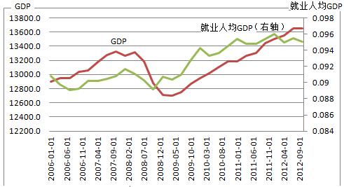 GDP要素_2017年经济形势分析与2018年展望(3)