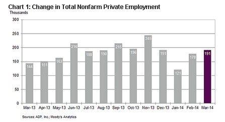 美国非农就业人口_美国9月非农就业人口新增13.6万人 不及预期