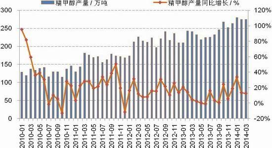 国信期货(月报):库存攀升雷竞技官网网址反弹将受阻