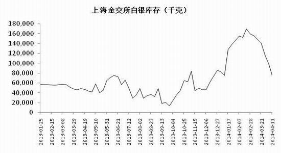 长江期货(月报):美国经济复苏金银调整未变 黄