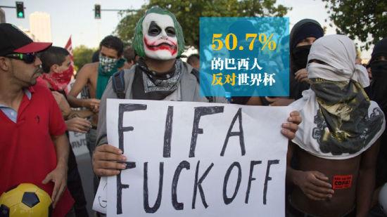 50.7%的巴西人持反对态度
