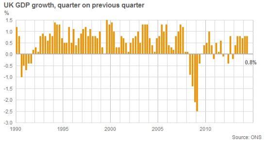 美国第二季度gdp增长率公帛_2015年第二季度GDP同比增长率核算值修订后为7.0