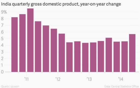 gdp同比_法巴 中国经济增速落后美国了