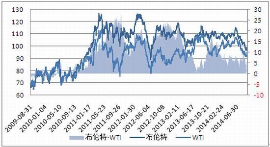 良运期货:内忧外患LLDPE市场期价跌势难止