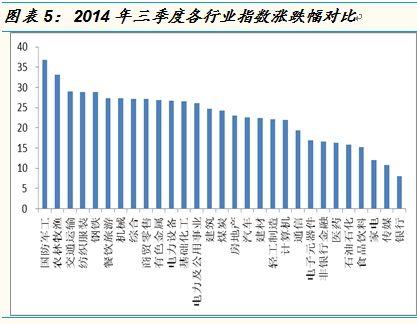 未销售的产品已经计入当年gdp_今年六座城市GDP突破万亿,为何西安合肥福州能进,东莞却未进呢