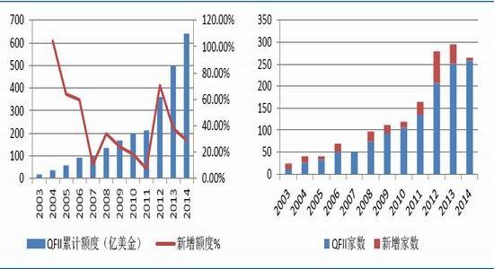 海通期货(年报):A股纳入MSCI指数前景分析