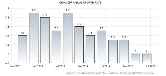 2019中国gdp增长率_2019年中国gdp增长率