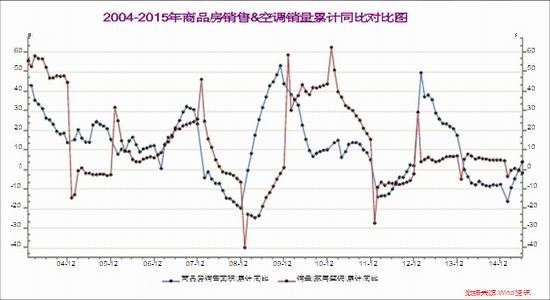 瑞达期货(月报):供需不畅资金逃离沪铜乏力