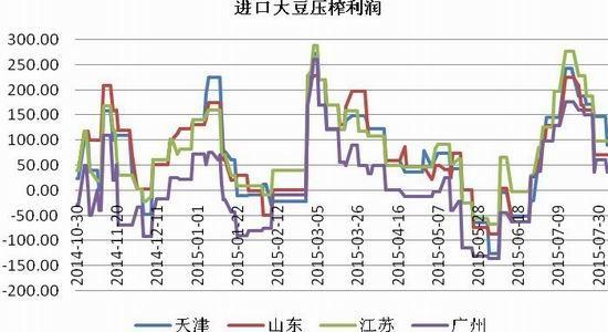 中原期货(周报):供需偏宽延续