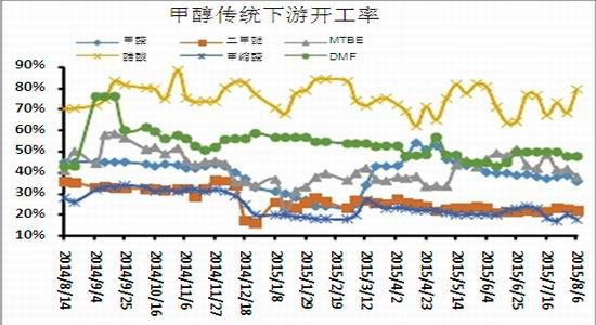 鲁证期货(周报):港口库存稳定
