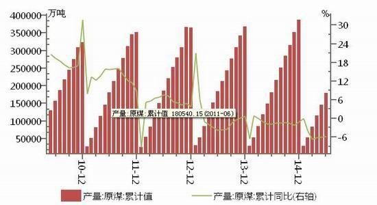 浙商期货(月报):钢厂减产预期