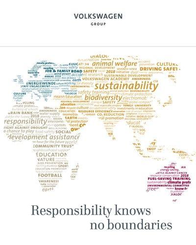 大众的CSR宣传图