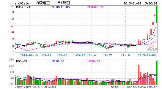 余�~�����Z��:2.79�|�衾���之����砣��N�K局