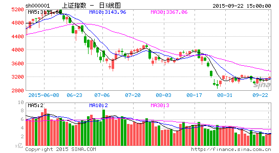 基金:部分个股已跌出价值可长期布局