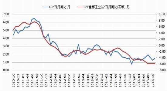 瑞达期货(年报):改革红利弱化