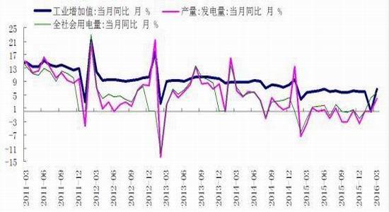 人口政策方向性转移_当代中国人口规模变化与人口政策变化