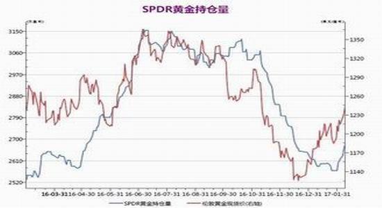 华闻期货:避险因素推升