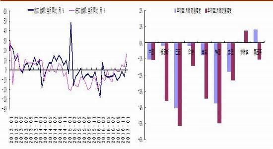 华装置期货:钱币中性偏紧 期指难拥有下行 华装置期货