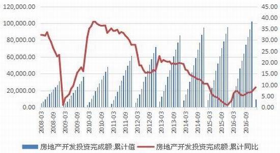 广州期货:利空持续释放