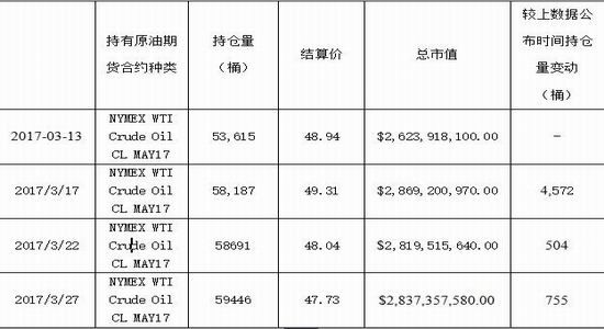 广州期货:利好消息升温