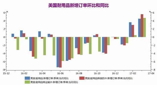 广州期货:加息预期强烈