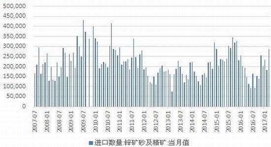 广州期货:库存低基差落