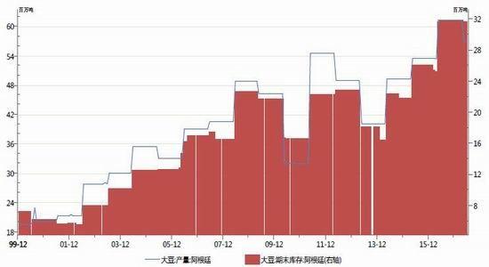 中州期货:油脂震荡企稳