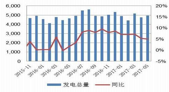 南华期货:动煤宽幅震荡