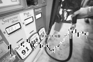 下周投资者需密切关注油价走势 尤霏霏 制图