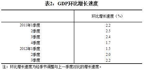 GDP怎么算的_龙怎么画