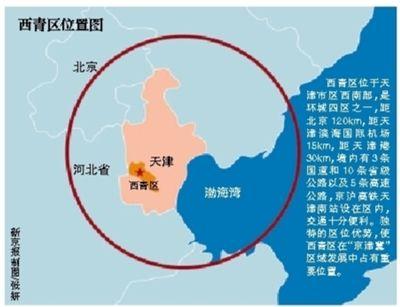 西青区位置图