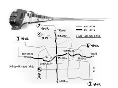 飞机                    飞到世界各个角落.   这6条线路总长为202.