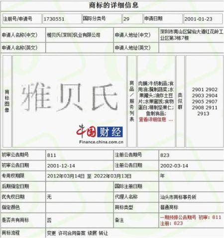 中国商标网雅贝氏商标搜索出的最初注册时间为2001年1月23日。