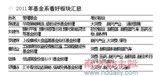 威廉希尔中文网站 1