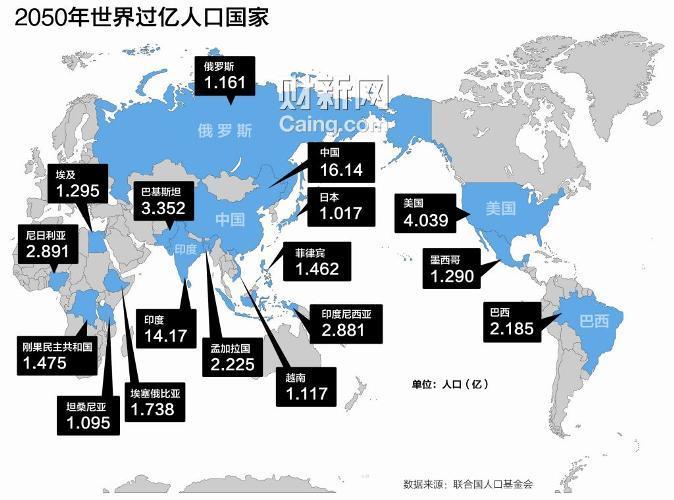 中国人口老龄化_中国 亿人口