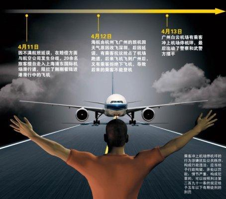 旅客拦飞机事件