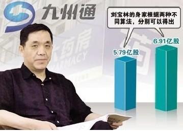 九州通的大股东及实际控制人刘宝林图片