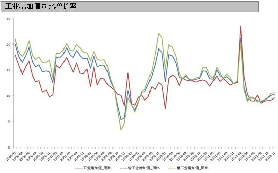 好买基金:2013年2季度股市投资策略 基金 策略