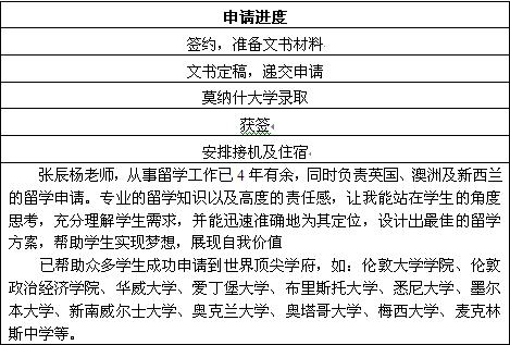2018香港马报正版免费资料雅思5.0转专业 成功入读澳洲名校