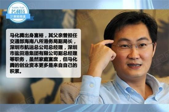 万亿帝国腾讯:聊天马化腾大包的贵人情全背后表揭秘图片
