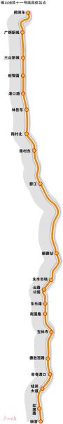 """佛山地铁实现与广州地铁线网的""""全网通""""对接"""