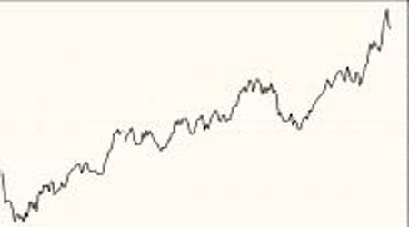 新豆供给凸显紧张豆牛挺上4400点